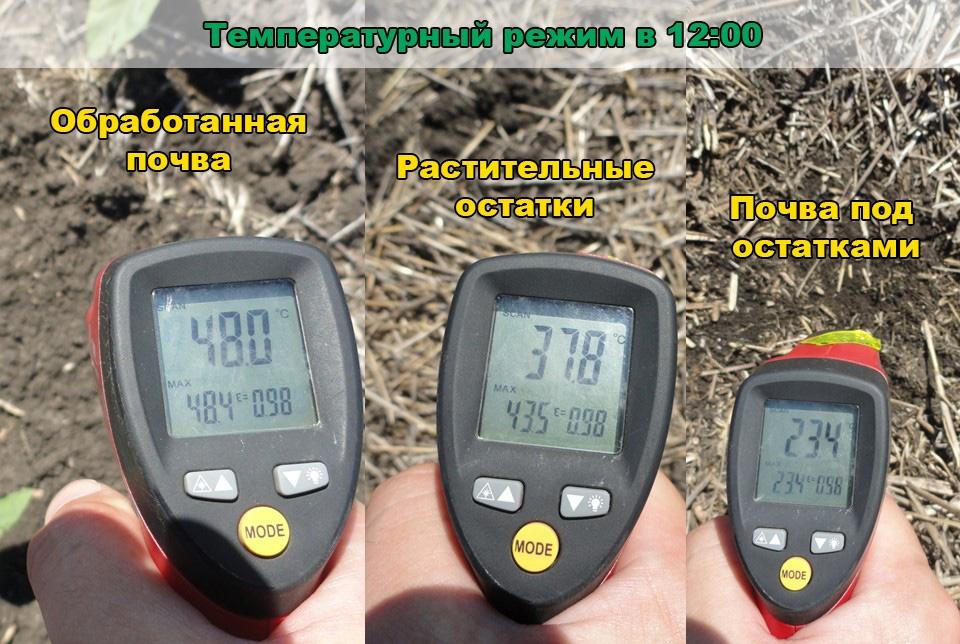 temperatura-ru