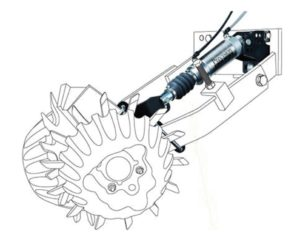 Дополнительное оборудование - розгортач растительных остатков.