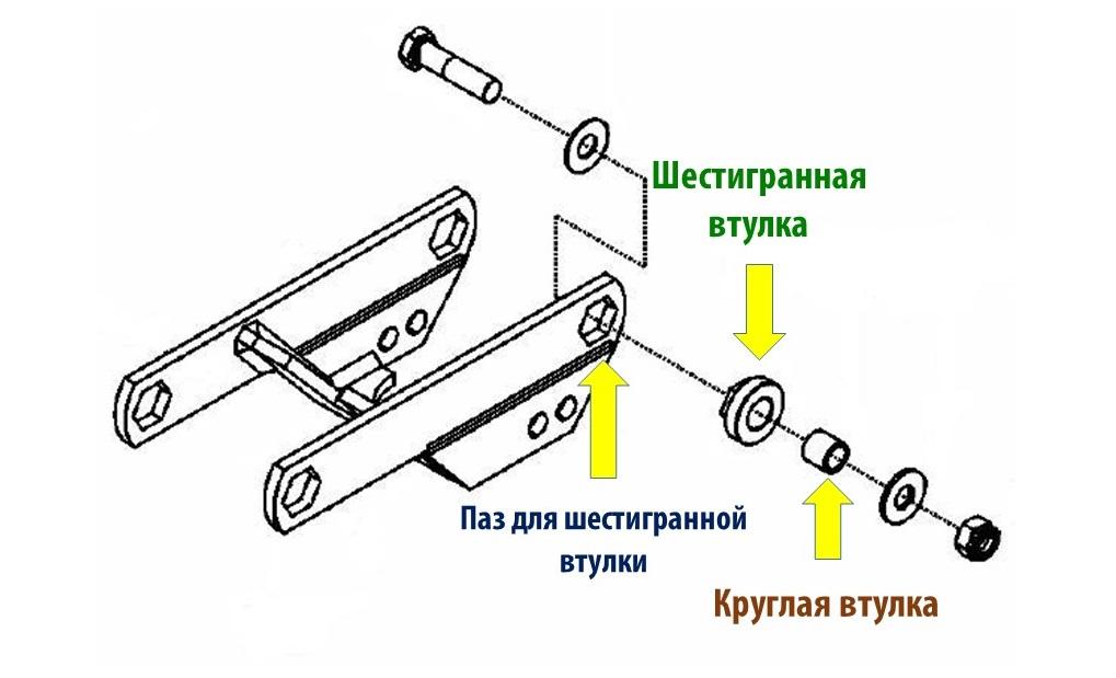 Схема втулки рус