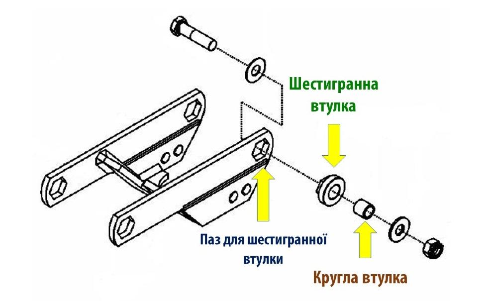 Схема втулки укр